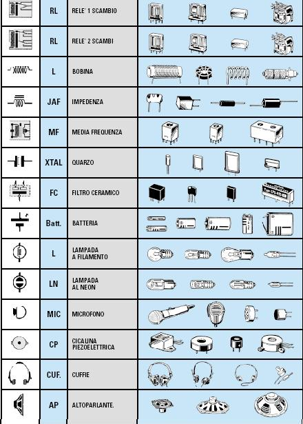 Schemi Elettrici Simbologia : Simboli marcoazz elettronica